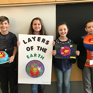 5th Grade Earth Science Projects